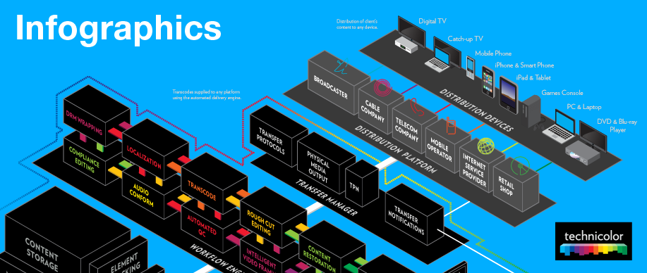 Slide 4 - Infographics